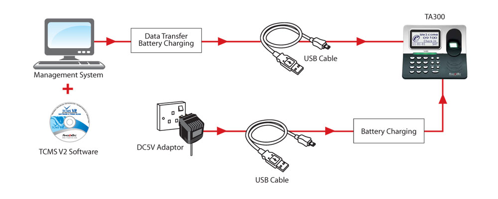 on usb connection wiring diagram fingertec ac100c